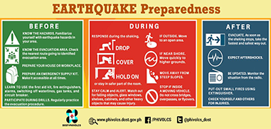 earthquake preparedness banner